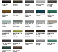 Metallics and Specialty Finishes